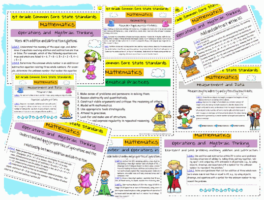 1st Grade Math CCSS Common Core State Standards Printable – Common Core Standards Math Worksheets