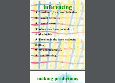 8 Thinking Strategies Posters