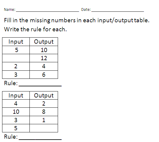 Extending Patterns Function Table Printable Worksheet with – Function Rule Worksheet